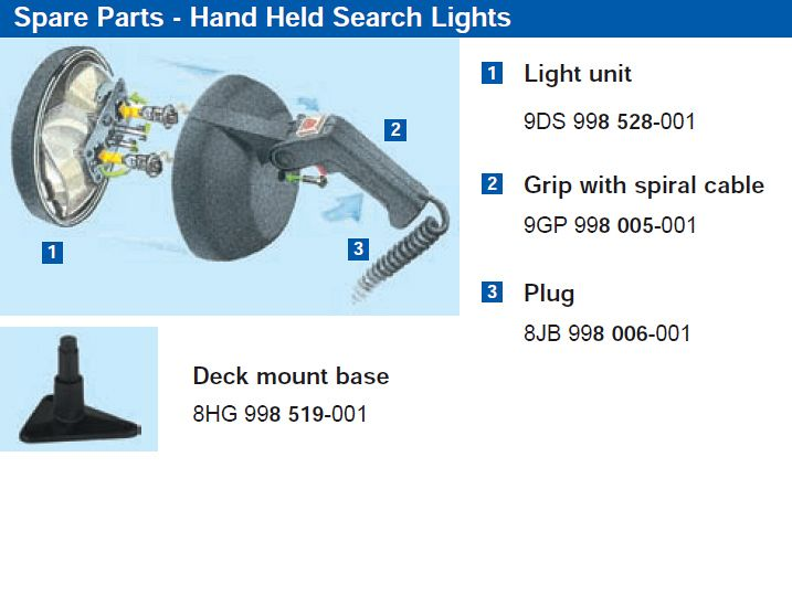 Hella Marine Deck Mount f//Twin Beam Handheld Searchlight 8HG998519001